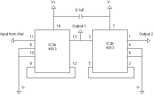 Frequency divider for midi interface